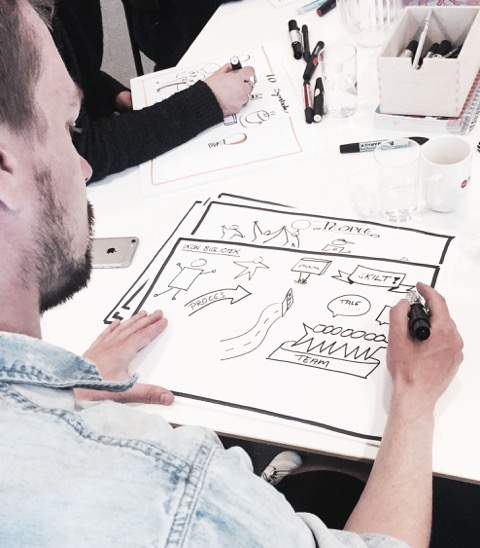 Tegn og bli forstått – en introduksjon til GRAFISK FASILITERING